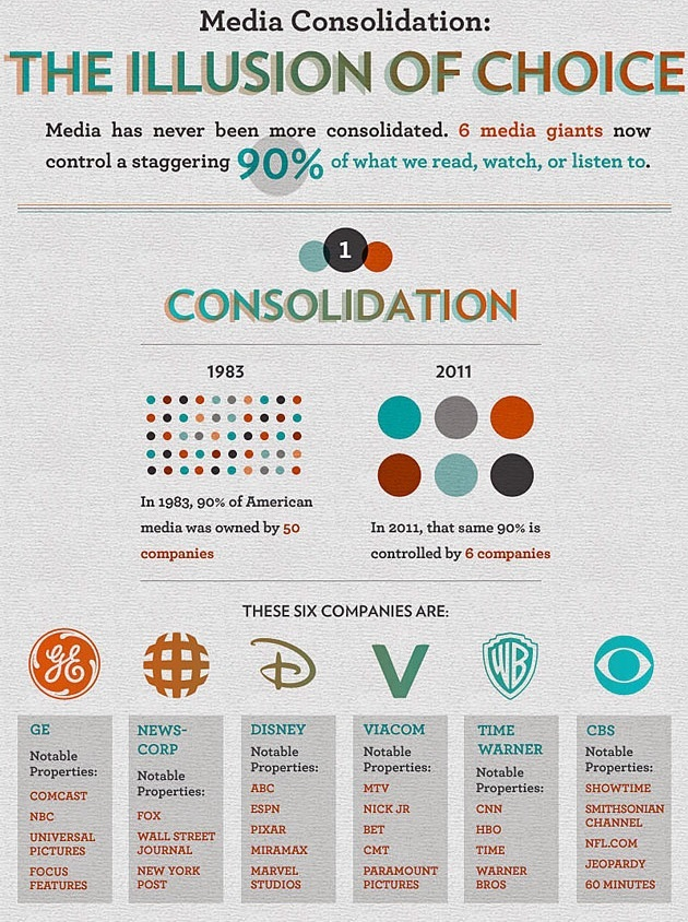 graphique-us-media-control.jpg
